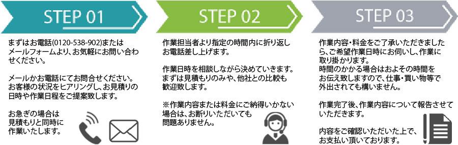 香川片付け110番作業の流れ